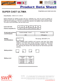 Product Data Sheets